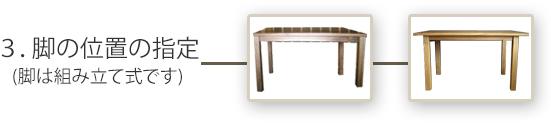 3.脚の位置の指定(脚は組み立て式です)